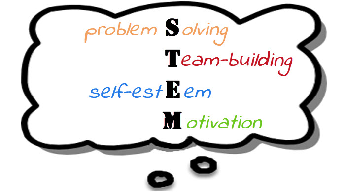 STEM Skills Challenge- 10 Challenges to Build STEM Skills Employers Value