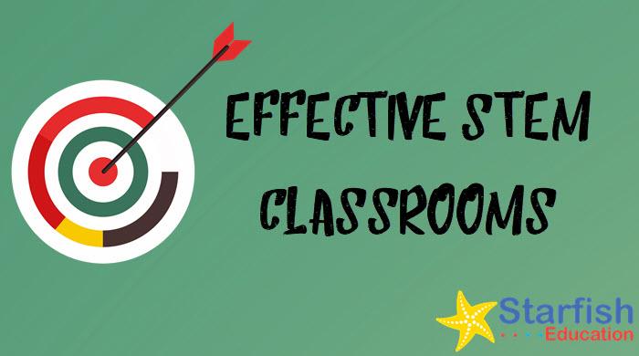 10 Characteristics of Effective STEM Classrooms