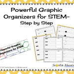 Powerful Graphic Organizers for STEM- Step by Step