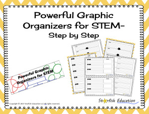 PowerfulOrganizers_StepbyStep_Image