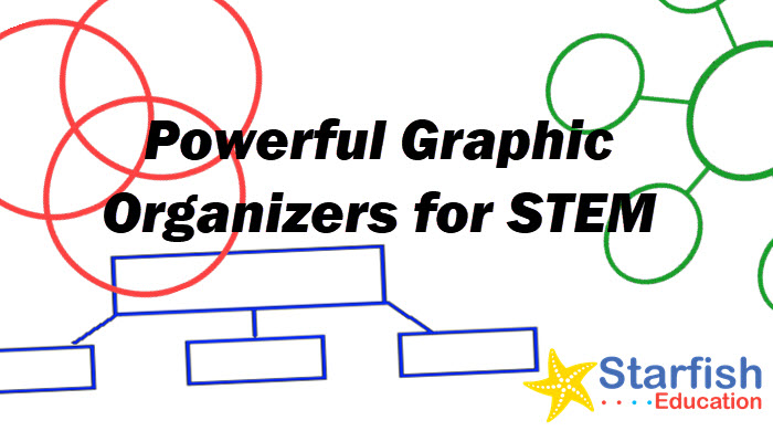 28 Powerful Graphic Organizer for STEM
