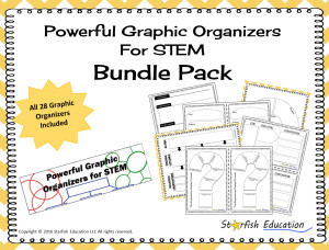 PowerfulOrganizers_Bundle_Image1