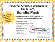 PowerfulOrganizers_Bundle_Image2